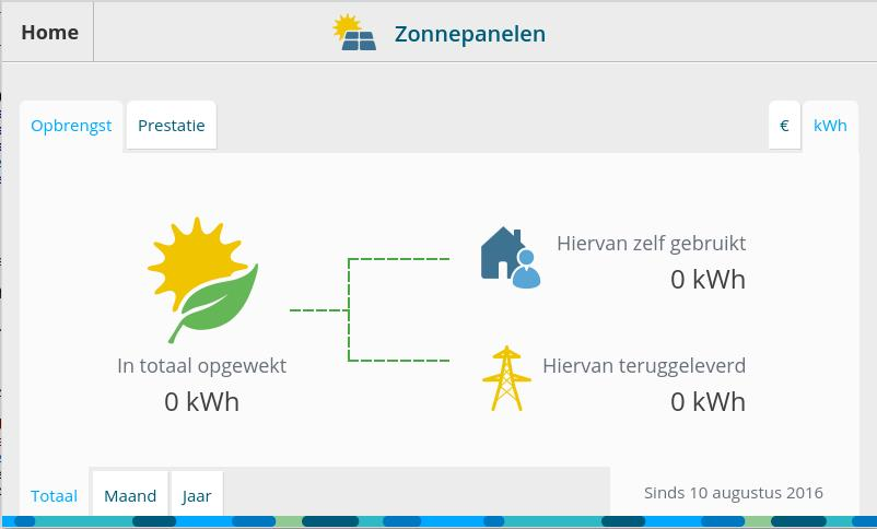 Wat is de Solar kit